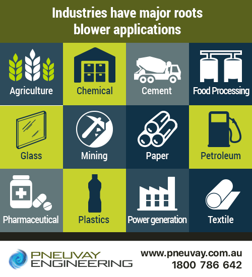 Roots blower application occur in many industries and industrial processes